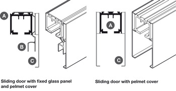 Track and Channel, for Interior Doors, SF and Hawa-Junior
